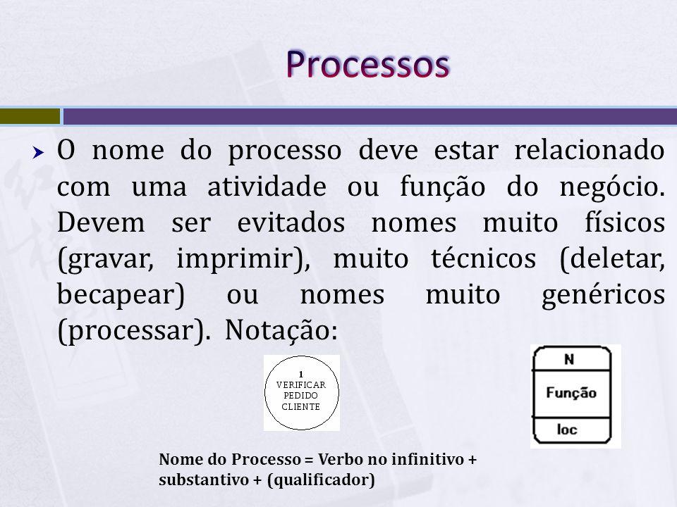  O nome do processo deve estar relacionado com uma atividade ou função do negócio. Devem ser evitados nomes muito físicos (gravar, imprimir), muito t