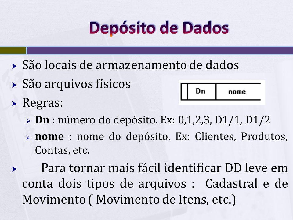  São locais de armazenamento de dados  São arquivos físicos  Regras:  Dn : número do depósito. Ex: 0,1,2,3, D1/1, D1/2  nome : nome do depósito.