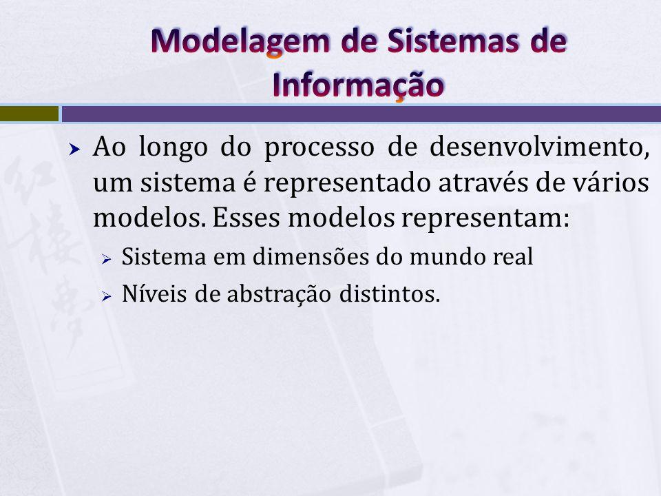 Ao longo do processo de desenvolvimento, um sistema é representado através de vários modelos. Esses modelos representam:  Sistema em dimensões do m