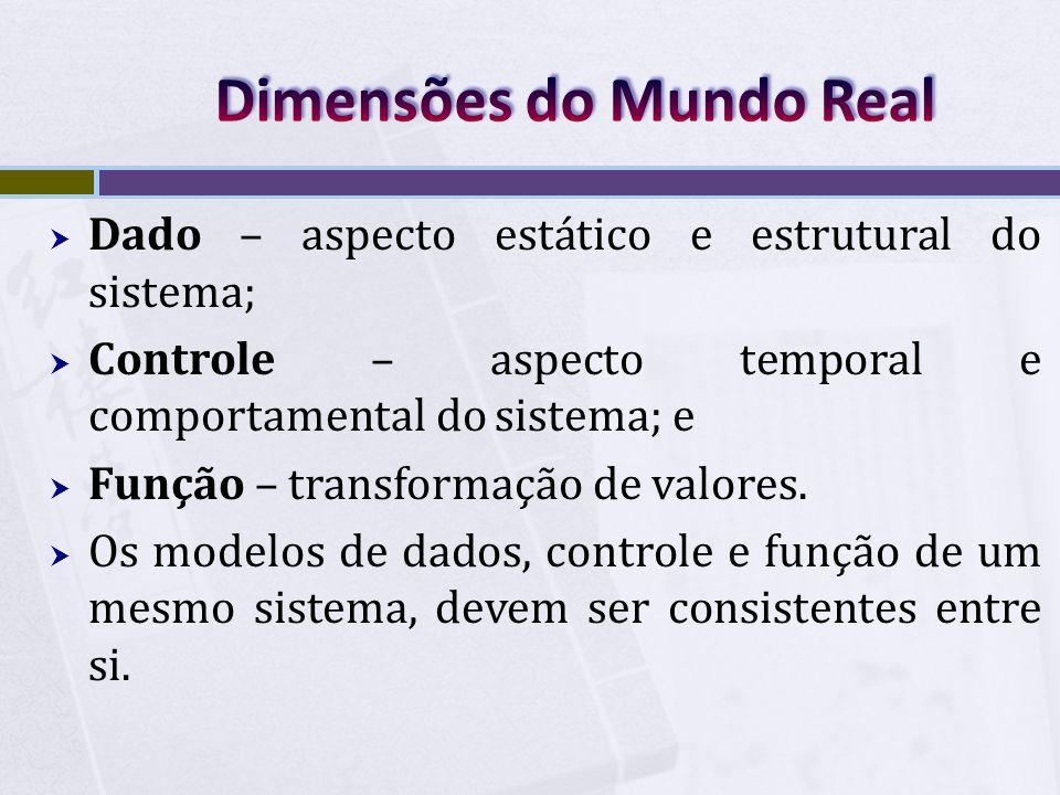  Dado – aspecto estático e estrutural do sistema;  Controle – aspecto temporal e comportamental do sistema; e  Função – transformação de valores. 