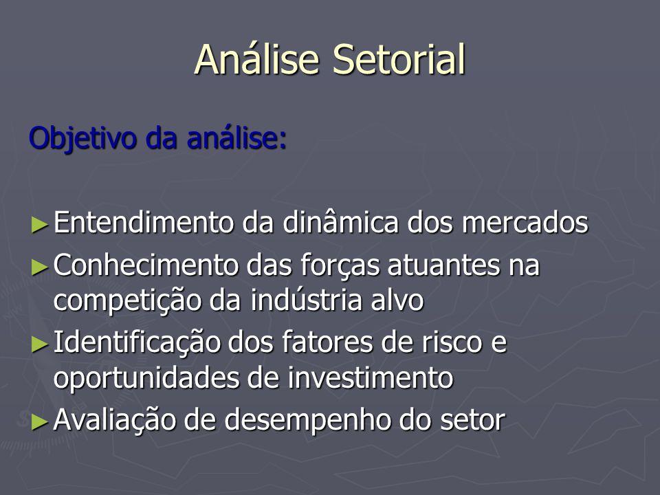 Modelo de Análise Setorial Passo 2: Descrição das Empresas ► Quais as empresas relevantes para a análise.