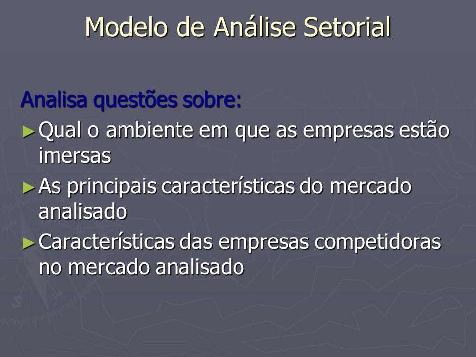 Modelo de Análise Setorial ► Regras que governam a dinâmica do setor ► O que se pode esperar do comportamento do competidor, com base no seu posicionamento, e nas questões levantadas