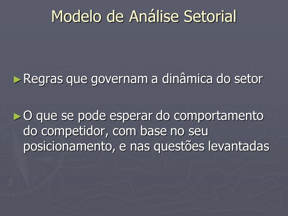 Modelo de Análise Setorial Passo 4: Estudo do papel do governo ► Que tipos de metas são exigidas das empresas para que elas possam atuas no setor.