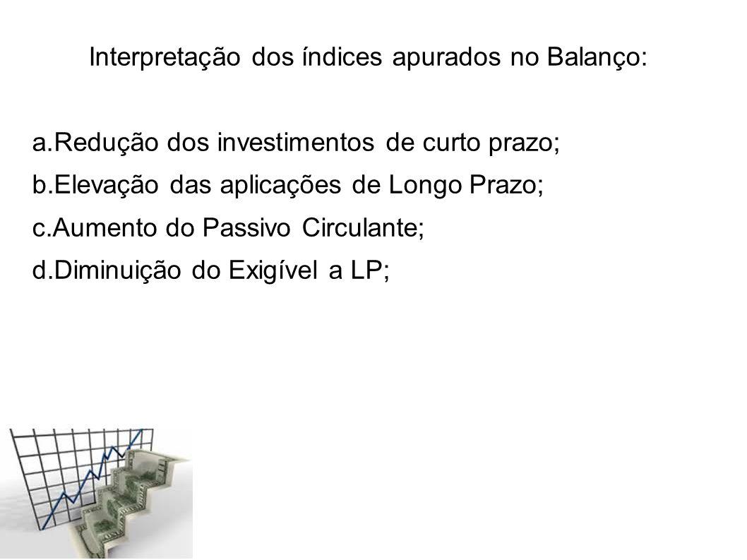Interpretação dos índices apurados no Balanço: a.Redução dos investimentos de curto prazo; b.Elevação das aplicações de Longo Prazo; c.Aumento do Pass