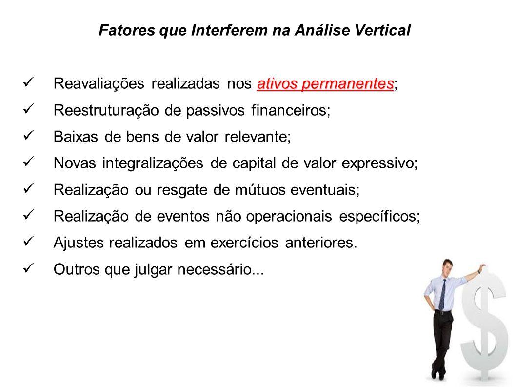Fatores que Interferem na Análise Vertical ativos permanentes Reavaliações realizadas nos ativos permanentes; Reestruturação de passivos financeiros;