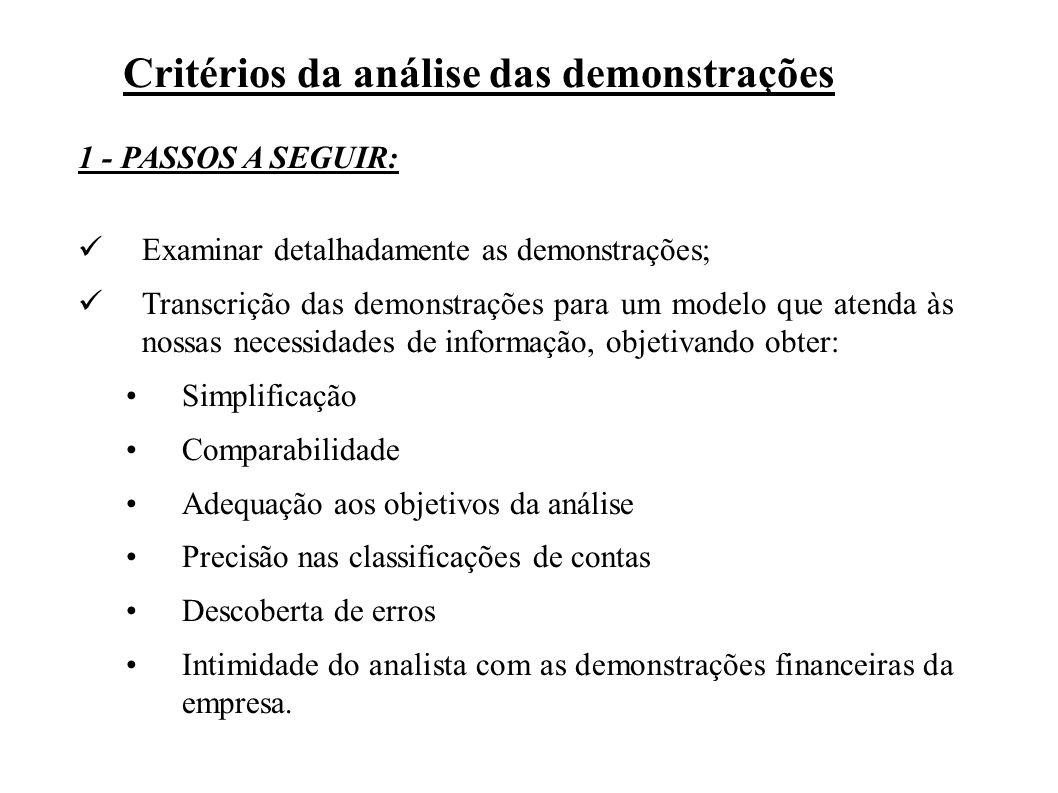 Critérios da análise das demonstrações 1 - PASSOS A SEGUIR: Examinar detalhadamente as demonstrações; Transcrição das demonstrações para um modelo que