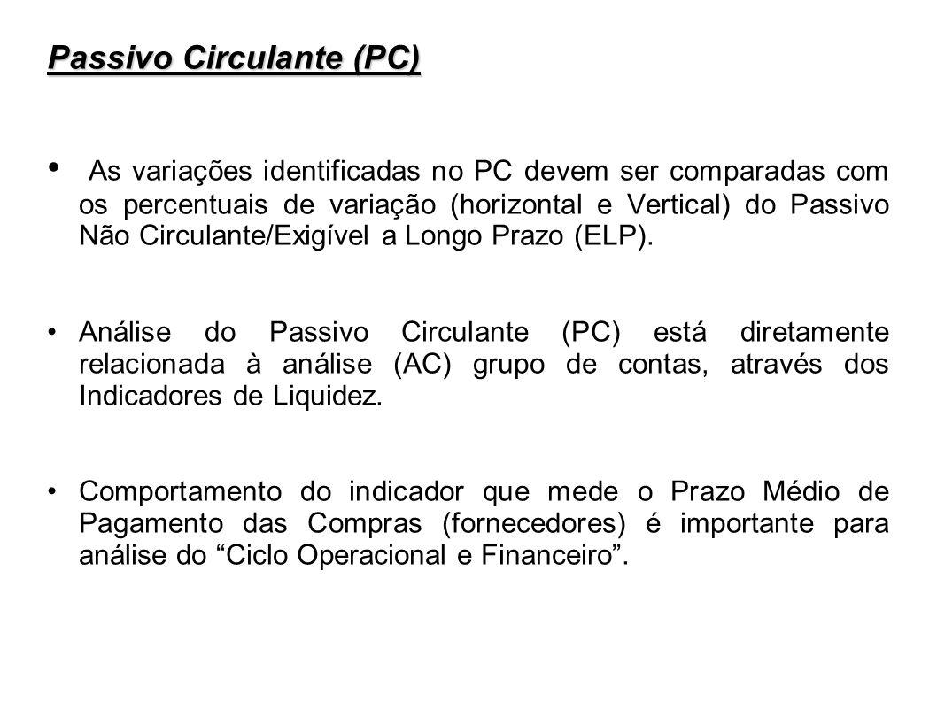 Passivo Circulante (PC) As variações identificadas no PC devem ser comparadas com os percentuais de variação (horizontal e Vertical) do Passivo Não Ci