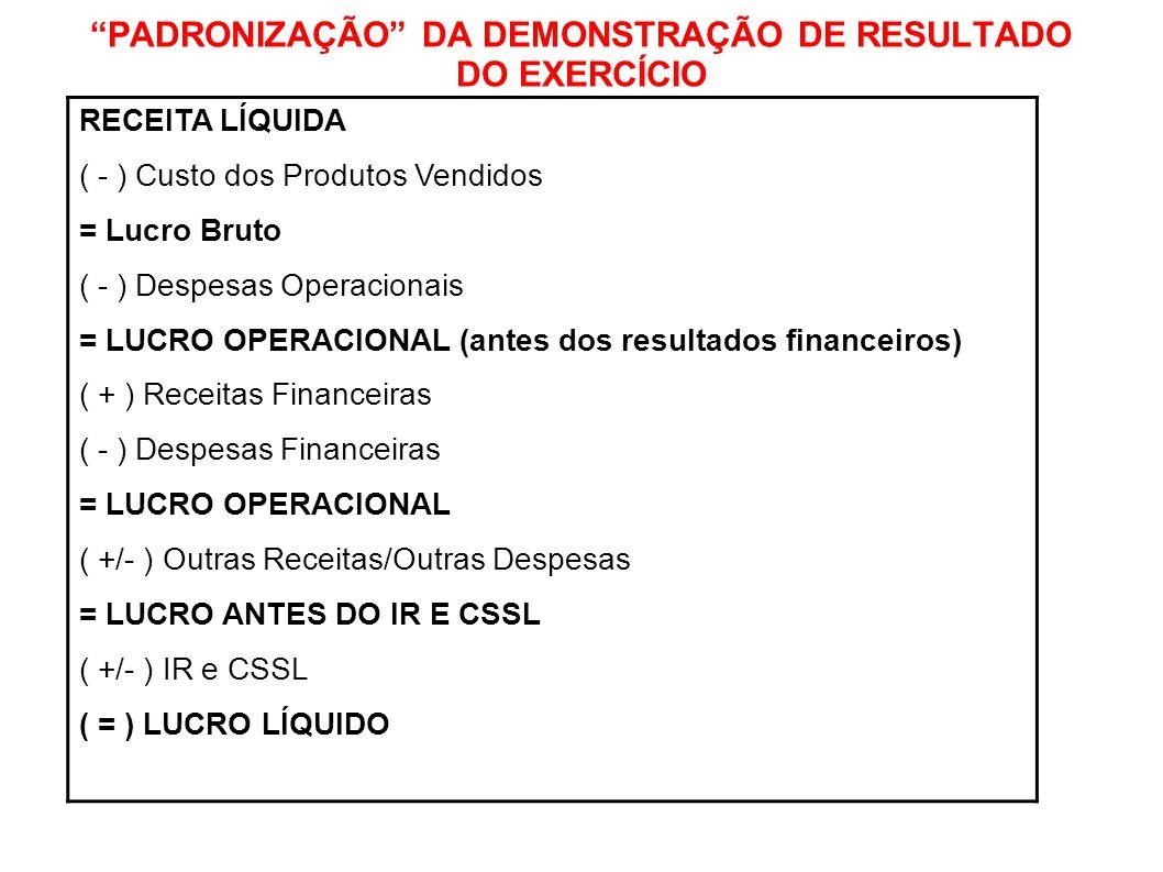 """""""PADRONIZAÇÃO"""" DA DEMONSTRAÇÃO DE RESULTADO DO EXERCÍCIO RECEITA LÍQUIDA ( - ) Custo dos Produtos Vendidos = Lucro Bruto ( - ) Despesas Operacionais ="""