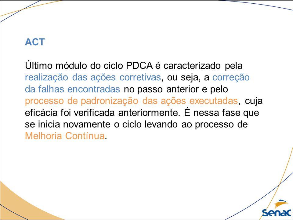 ACT Último módulo do ciclo PDCA é caracterizado pela realização das ações corretivas, ou seja, a correção da falhas encontradas no passo anterior e pe