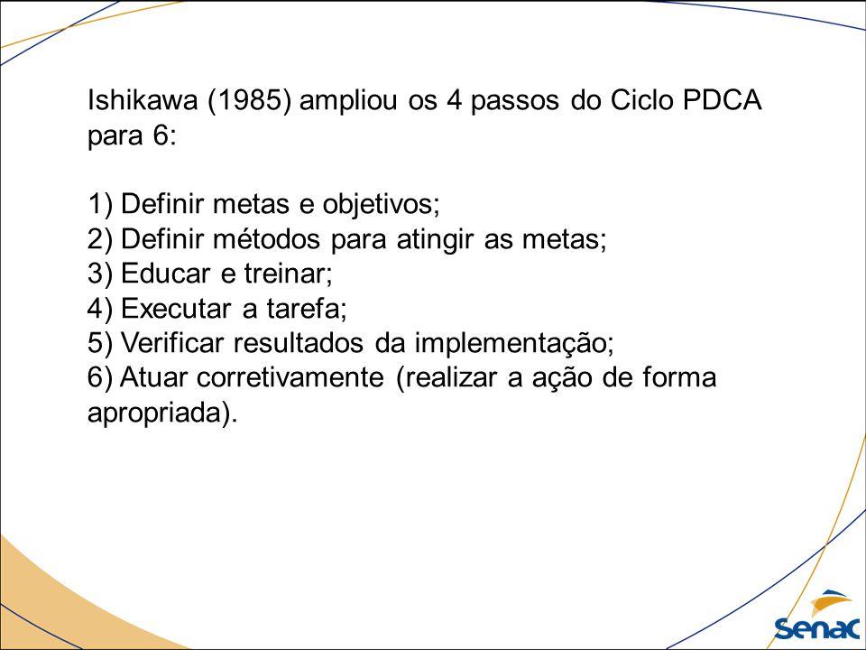 Ishikawa (1985) ampliou os 4 passos do Ciclo PDCA para 6: 1) Definir metas e objetivos; 2) Definir métodos para atingir as metas; 3) Educar e treinar;