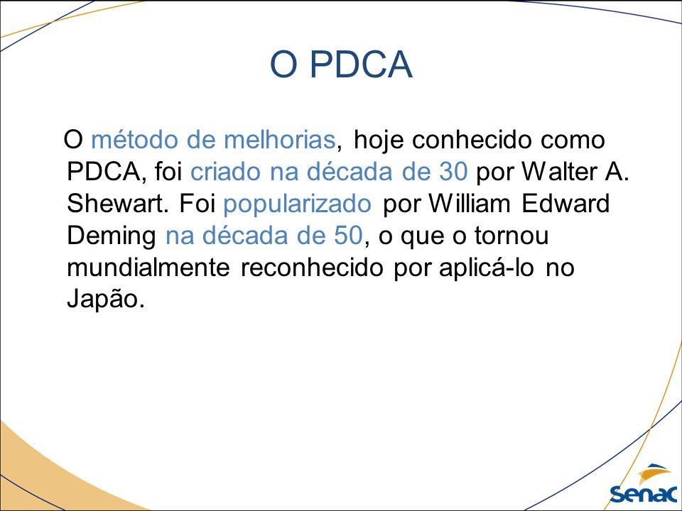 O PDCA O método de melhorias, hoje conhecido como PDCA, foi criado na década de 30 por Walter A. Shewart. Foi popularizado por William Edward Deming n