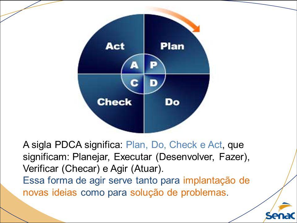 A sigla PDCA significa: Plan, Do, Check e Act, que significam: Planejar, Executar (Desenvolver, Fazer), Verificar (Checar) e Agir (Atuar). Essa forma