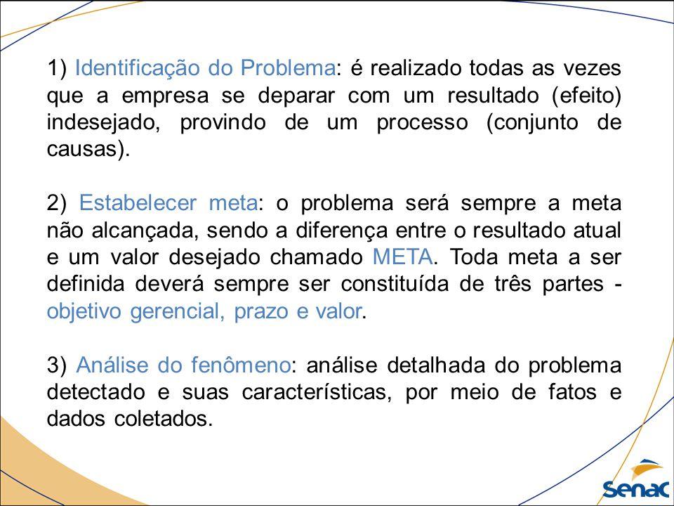 1) Identificação do Problema: é realizado todas as vezes que a empresa se deparar com um resultado (efeito) indesejado, provindo de um processo (conju