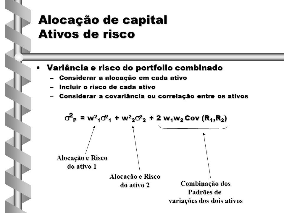 Variância e risco do portfolio combinadoVariância e risco do portfolio combinado –Considerar a alocação em cada ativo –Incluir o risco de cada ativo –Considerar a covariância ou correlação entre os ativos  2 P = w 2 1  2 1 + w 2 2  2 2 + 2 w 1 w 2 Cov (R 1,R 2 ) Alocação de capital Ativos de risco Alocação e Risco do ativo 1 Alocação e Risco do ativo 2 Combinação dos Padrões de variações dos dois ativos