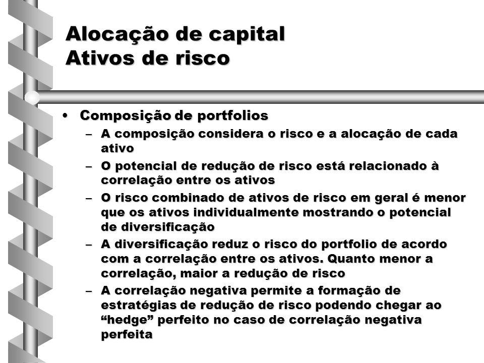 Composição de portfoliosComposição de portfolios –A composição considera o risco e a alocação de cada ativo –O potencial de redução de risco está rela