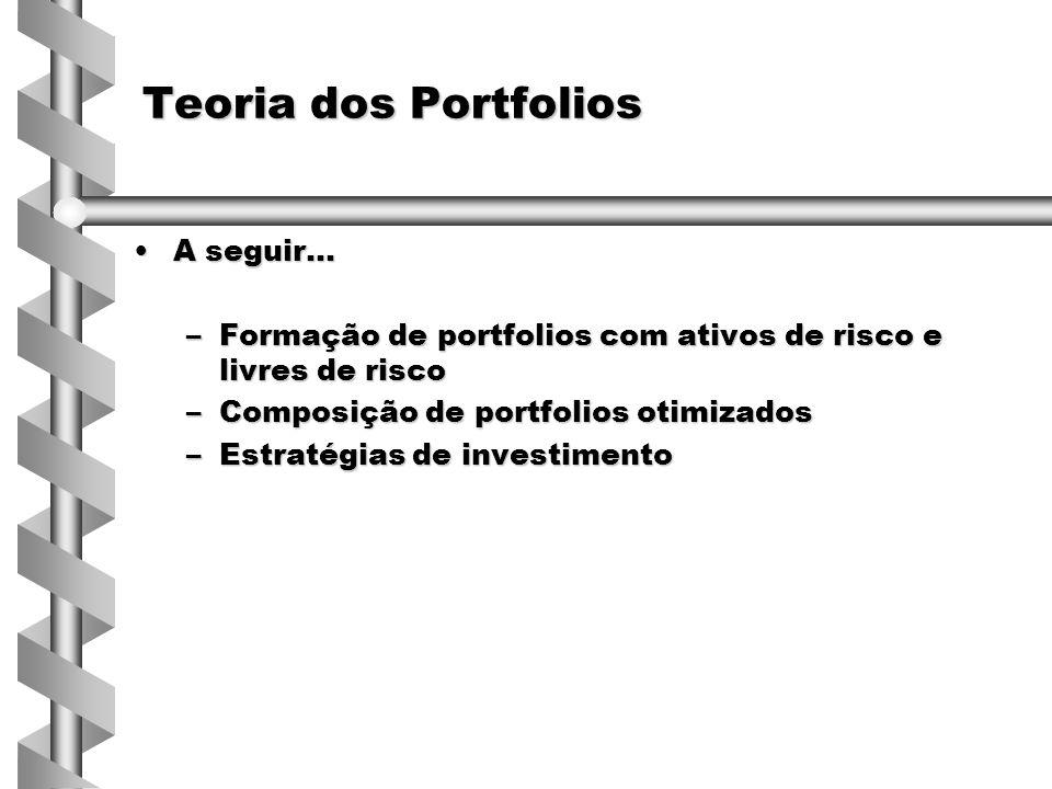 Teoria dos Portfolios A seguir...A seguir... –Formação de portfolios com ativos de risco e livres de risco –Composição de portfolios otimizados –Estra