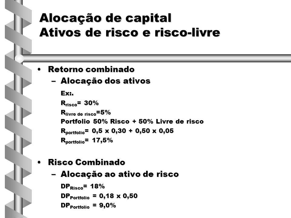Alocação de capital Ativos de risco e risco-livre Retorno combinadoRetorno combinado –Alocação dos ativos Ex:. R risco = 30% R livre de risco =5% Port