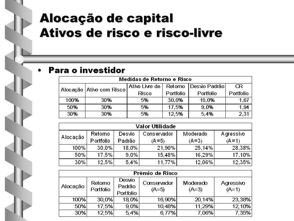 Para o investidorPara o investidor Alocação de capital Ativos de risco e risco-livre