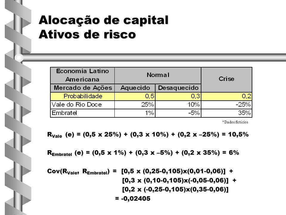 R Vale (e) = (0,5 x 25%) + (0,3 x 10%) + (0,2 x –25%) = 10,5% R Embratel (e) = (0,5 x 1%) + (0,3 x –5%) + (0,2 x 35%) = 6% Cov(R Vale, R Embratel ) =
