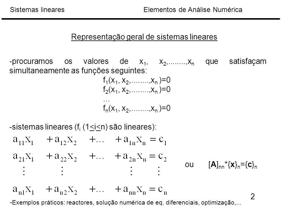 Elementos de Análise NuméricaSistemas lineares Representação geral de sistemas lineares -procuramos os valores de x 1, x 2,........,x n que satisfaçam simultaneamente as funções seguintes: f 1 (x 1, x 2,........,x n )=0 f 2 (x 1, x 2,........,x n )=0...