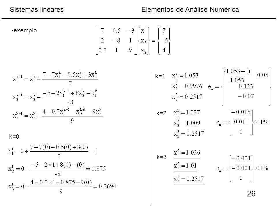 Elementos de Análise NuméricaSistemas lineares k=0 k=1 k=2 k=3 -exemplo 26