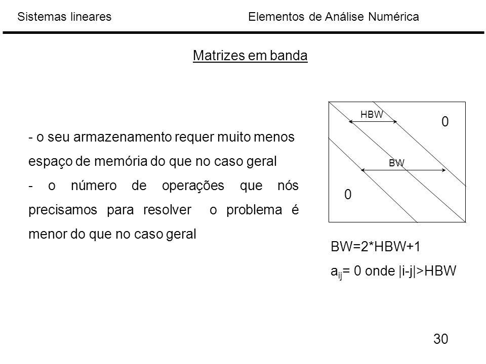 Elementos de Análise NuméricaSistemas lineares Matrizes em banda 0 0 BW HBW - o seu armazenamento requer muito menos espaço de memória do que no caso geral - o número de operações que nós precisamos para resolver o problema é menor do que no caso geral BW=2*HBW+1 a ij = 0 onde |i-j|>HBW 30
