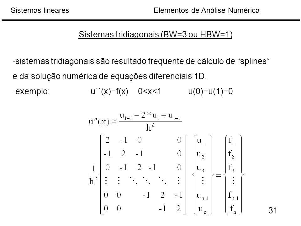 Elementos de Análise NuméricaSistemas lineares Sistemas tridiagonais (BW=3 ou HBW=1) -sistemas tridiagonais são resultado frequente de cálculo de splines e da solução numérica de equações diferenciais 1D.