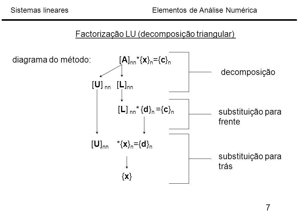 Elementos de Análise NuméricaSistemas lineares Factorização LU (decomposição triangular) diagrama do método: [A] nn *{x} n ={c} n [U] nn [L] nn [L] nn * {d} n ={c} n [U] nn *{x} n ={d} n {x}{x} decomposição substituição para frente substituição para trás 7