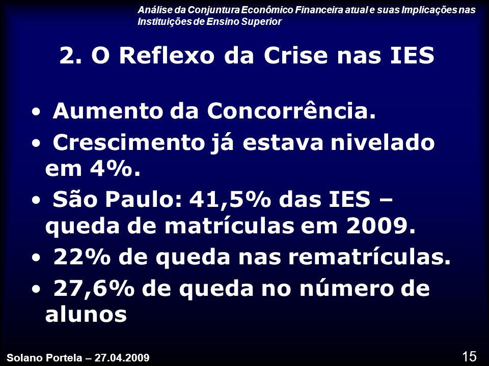 15 2.O Reflexo da Crise nas IES Aumento da Concorrência.