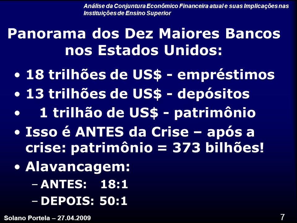 7 Panorama dos Dez Maiores Bancos nos Estados Unidos: 18 trilhões de US$ - empréstimos 13 trilhões de US$ - depósitos 1 trilhão de US$ - patrimônio Isso é ANTES da Crise – após a crise: patrimônio = 373 bilhões.