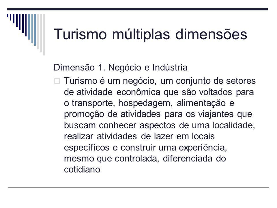 Turismo múltiplas dimensões Dimensão 1.