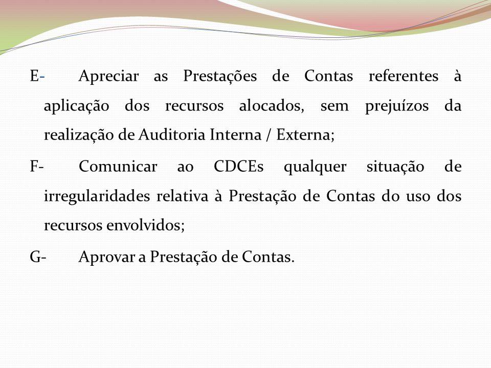 DOS CDCE'S A-Fazer o Planejamento; B-Executar os recursos conforme a legislação vigente; C-Colocar os documentos das despesas a disposição dos membros do CDCE, Conselho Fiscal e de toda a comunidade para apreciação da prestação de contas; Princípio da Publicidade Administrativa D-Encaminhar a Prestação de Contas á Seduc dentro dos prazos previstos;
