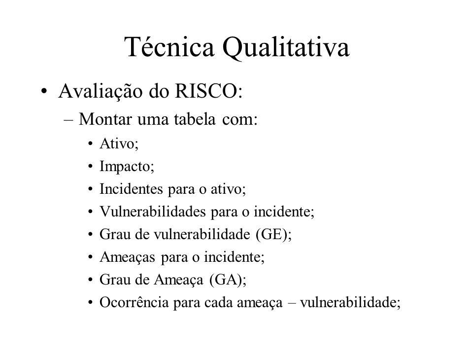 Técnica Qualitativa Avaliação do RISCO: –Montar uma tabela com: Ativo; Impacto; Incidentes para o ativo; Vulnerabilidades para o incidente; Grau de vu