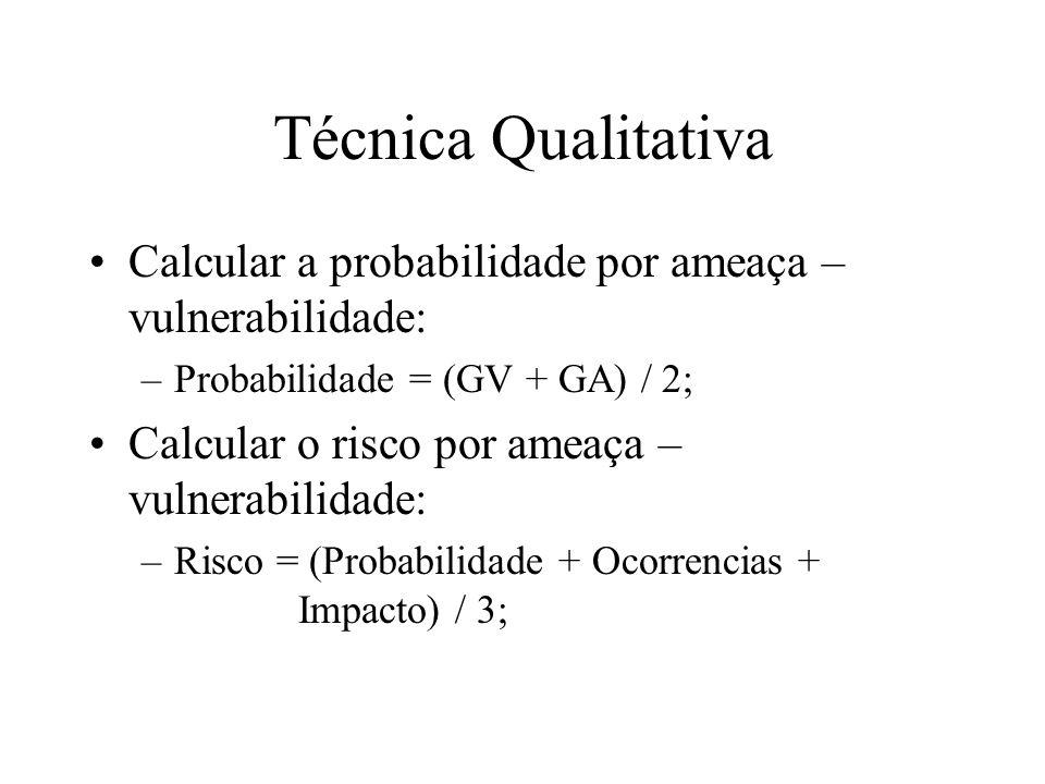 Técnica Qualitativa Calcular a probabilidade por ameaça – vulnerabilidade: –Probabilidade = (GV + GA) / 2; Calcular o risco por ameaça – vulnerabilida