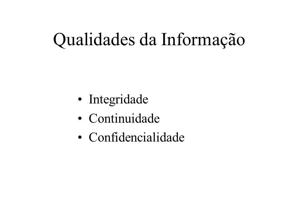Qualidades da Informação Integridade Continuidade Confidencialidade