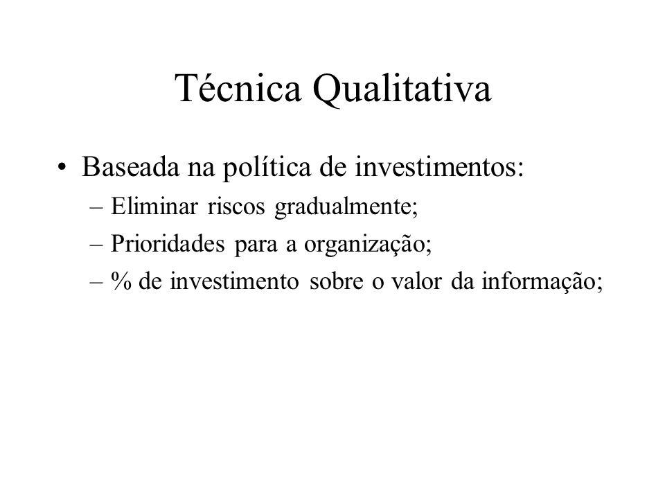 Técnica Qualitativa Baseada na política de investimentos: –Eliminar riscos gradualmente; –Prioridades para a organização; –% de investimento sobre o v