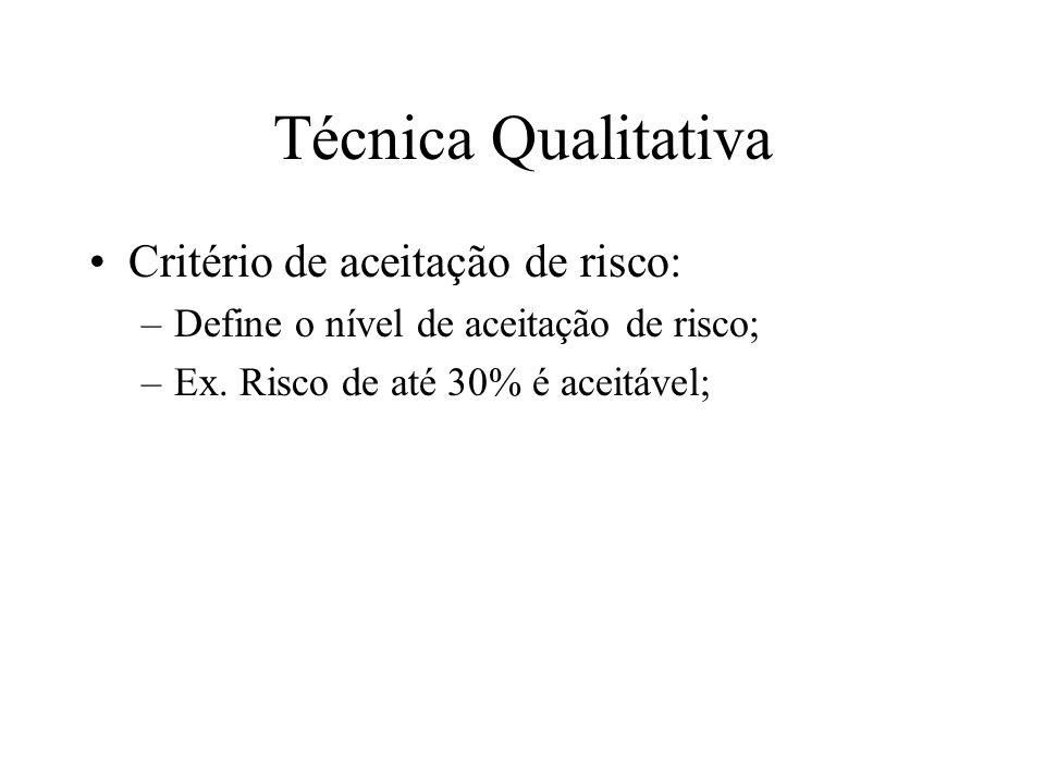 Técnica Qualitativa Critério de aceitação de risco: –Define o nível de aceitação de risco; –Ex. Risco de até 30% é aceitável;