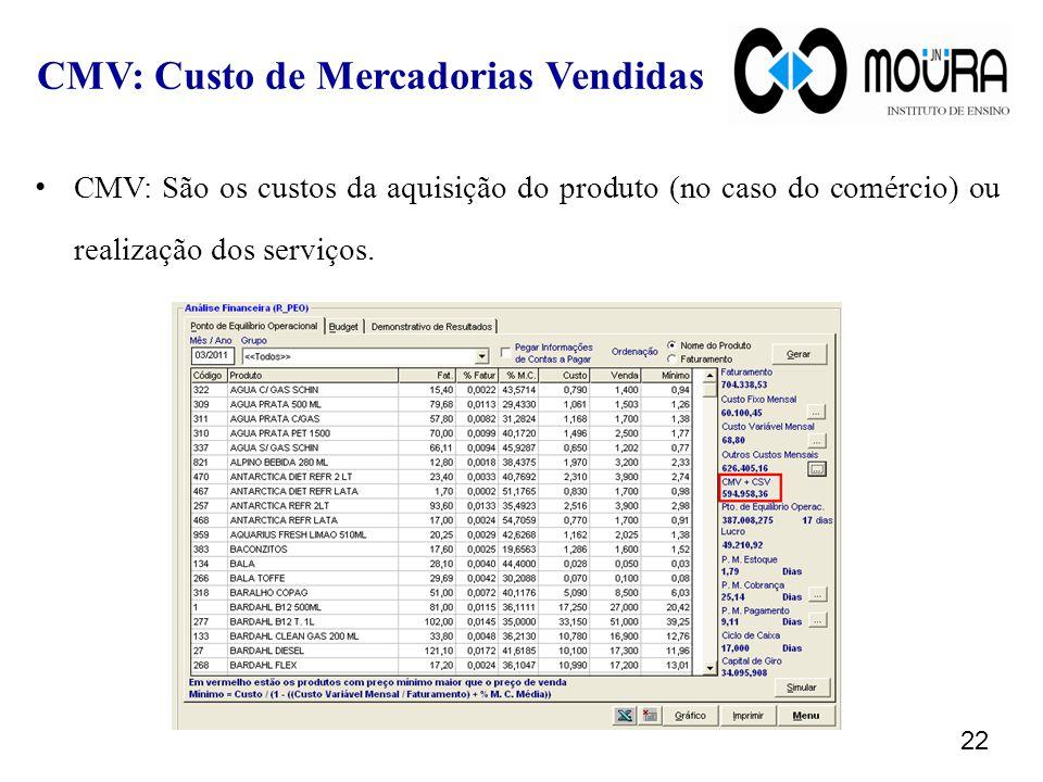 CMV: Custo de Mercadorias Vendidas CMV: São os custos da aquisição do produto (no caso do comércio) ou realização dos serviços.