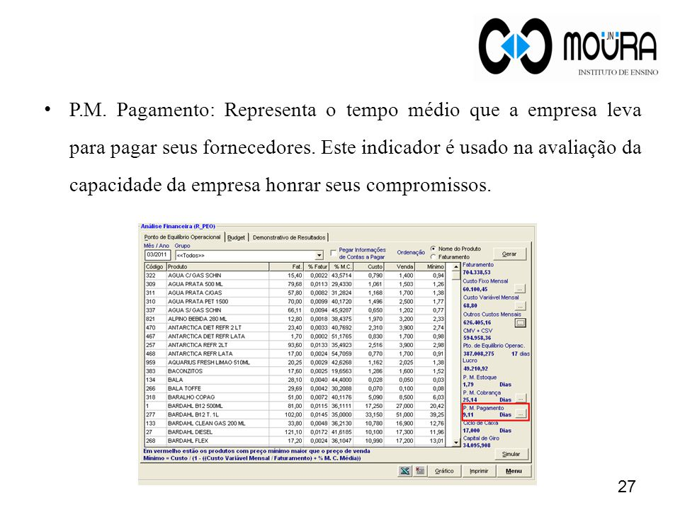 27 P.M. Pagamento: Representa o tempo médio que a empresa leva para pagar seus fornecedores.
