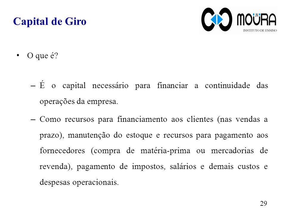 Capital de Giro O que é.