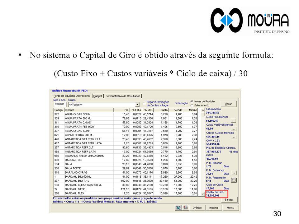 No sistema o Capital de Giro é obtido através da seguinte fórmula: (Custo Fixo + Custos variáveis * Ciclo de caixa) / 30 30