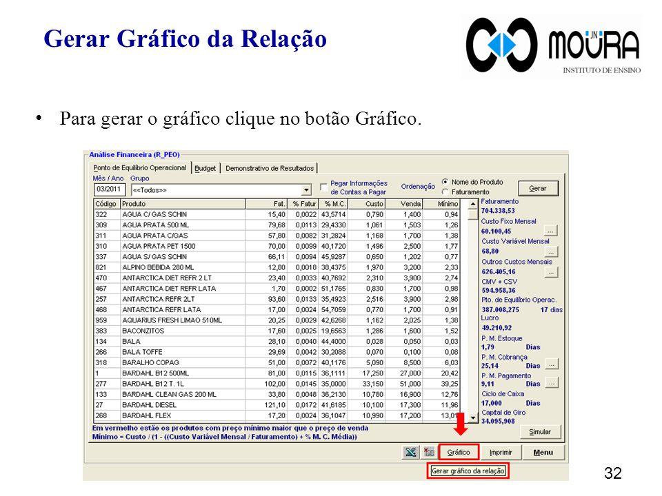 Gerar Gráfico da Relação Para gerar o gráfico clique no botão Gráfico. 32