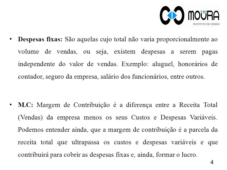 Dúvidas? Acesse o site www.jnmoura.com.br e conecte-se ao suporte on-line. 55