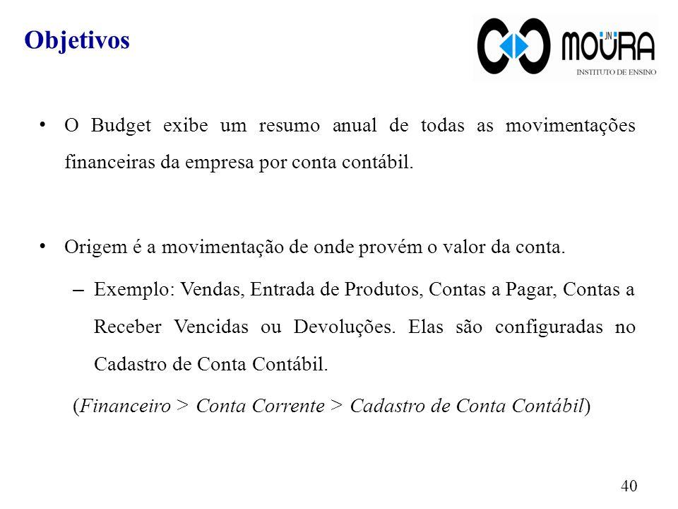 Objetivos O Budget exibe um resumo anual de todas as movimentações financeiras da empresa por conta contábil.