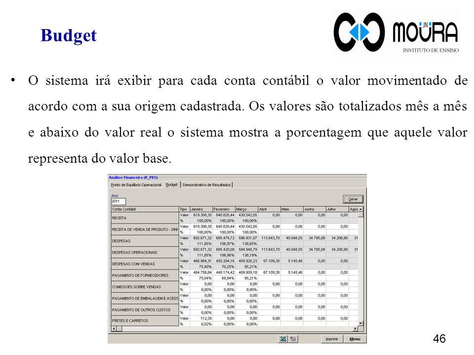 O sistema irá exibir para cada conta contábil o valor movimentado de acordo com a sua origem cadastrada.