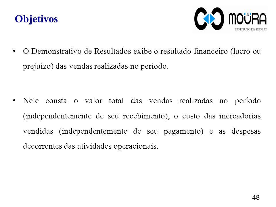Objetivos O Demonstrativo de Resultados exibe o resultado financeiro (lucro ou prejuízo) das vendas realizadas no período.