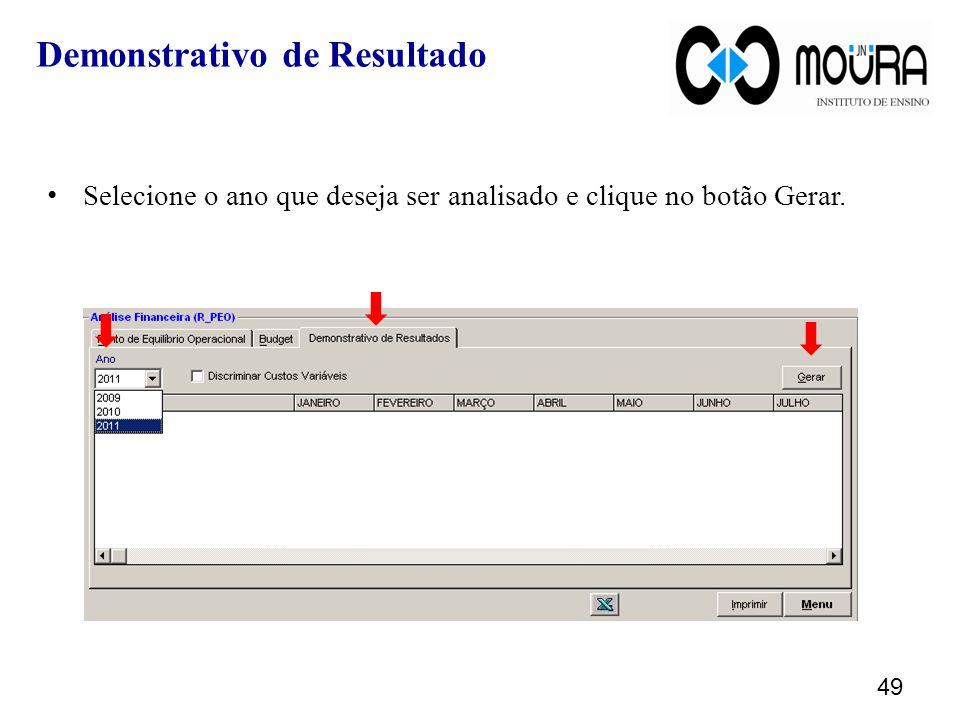 Demonstrativo de Resultado Selecione o ano que deseja ser analisado e clique no botão Gerar. 49