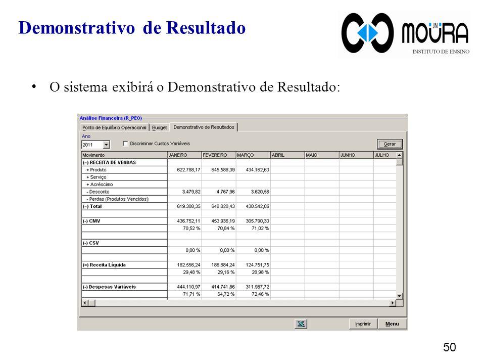 O sistema exibirá o Demonstrativo de Resultado: 50 Demonstrativo de Resultado