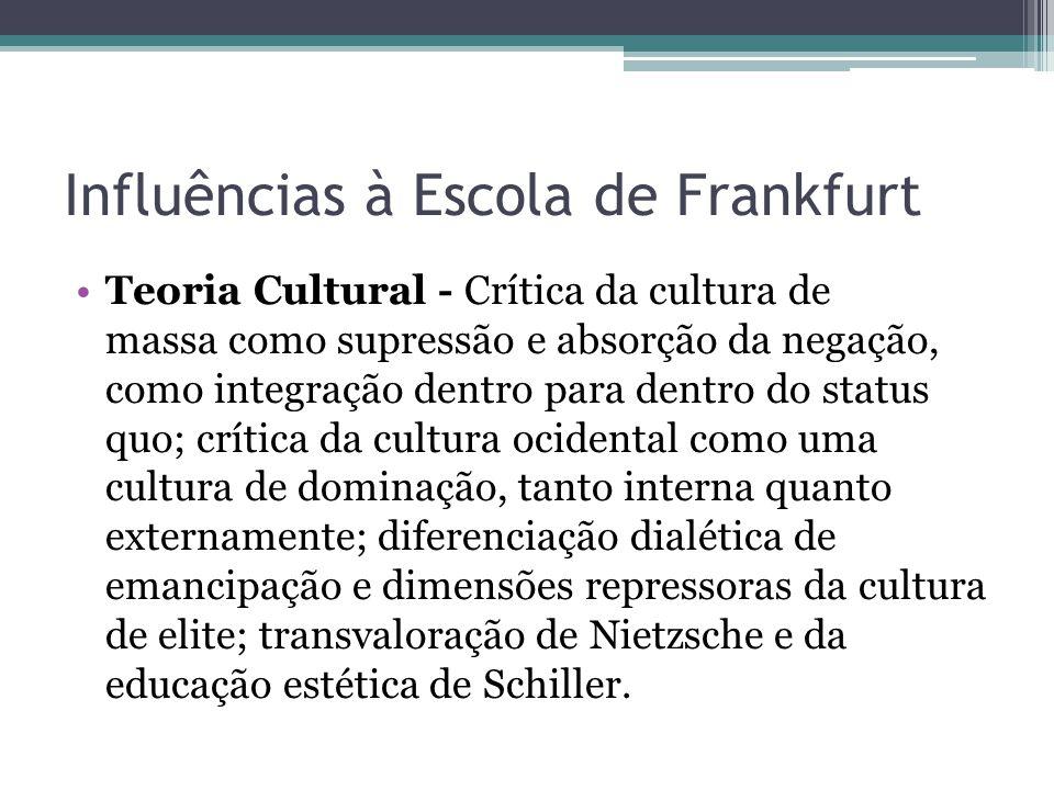 Influências à Escola de Frankfurt Teoria Cultural - Crítica da cultura de massa como supressão e absorção da negação, como integração dentro para dent