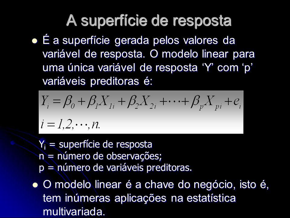 A superfície de resposta O modelo linear é a chave do negócio, isto é, tem inúmeras aplicações na estatística multivariada.
